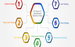 What are the different types of QA activities?